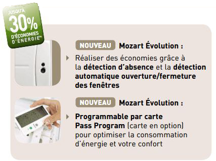 Thermor Mozart Evolution